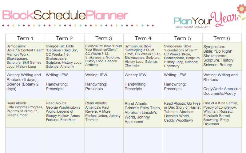 Block Schedule Planner Six Term